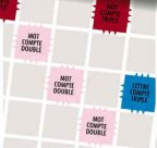 motcomptedouble